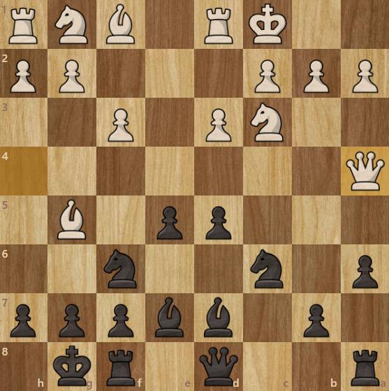 تحميل لعبة شطرنج للكمبيوتر
